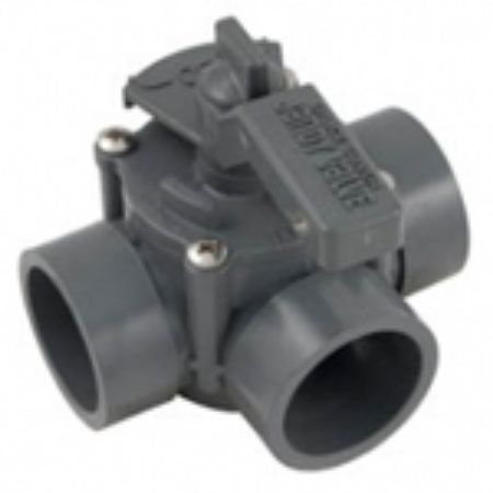 Picture for category 2 & 3 Port Valve